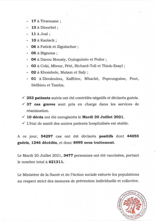 Covid-19 : 724 nouveaux cas positifs, 10 décès et 37 patients en réa