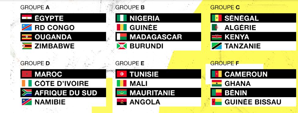 CAN-2019 : les poules de la Coupe d'Afrique des nations 2019 sont connues