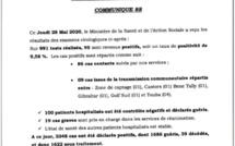 Coronavirus au Sénégal - 95 personnes testées positives
